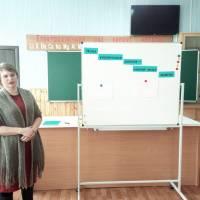 Нарада-тренінг «Нова українська школа – новий зміст освіти»