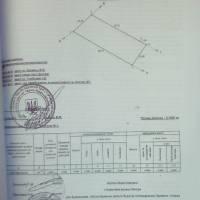 фото документів