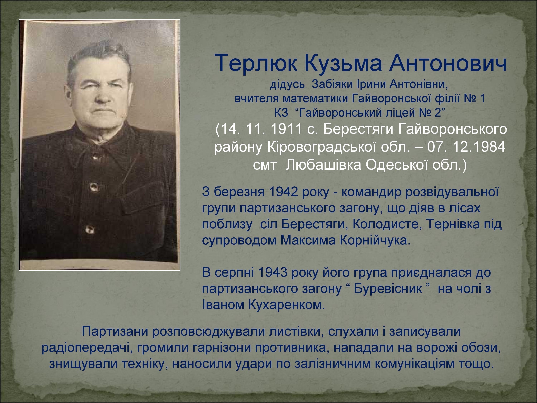 ТЕРЛЮК КУЗЬМА АНТОНОВИЧ