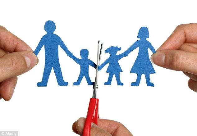 Батьківські права та обов'язки