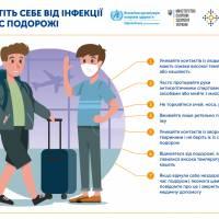 Як захиститися від короновірусу 2019-nCoV