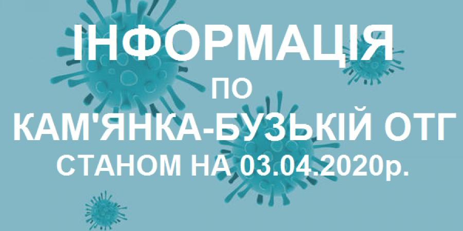 Інформація по Кам'янка-Бузькій ОТГ станом на 03.04.2020 року.