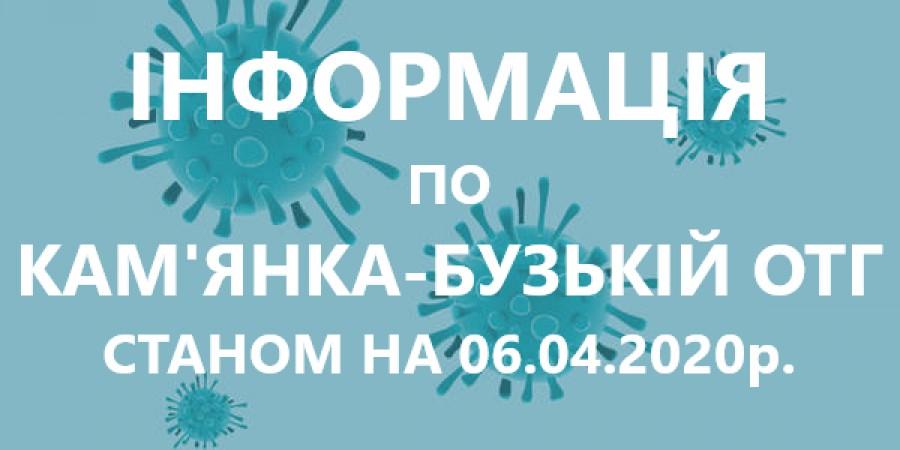 Інформація по Кам'янка-Бузькій ОТГ станом на 06.04.2020р.