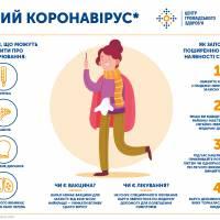 Листівка -Симптоми COVID-19_1600x1200_rgb_72dpi