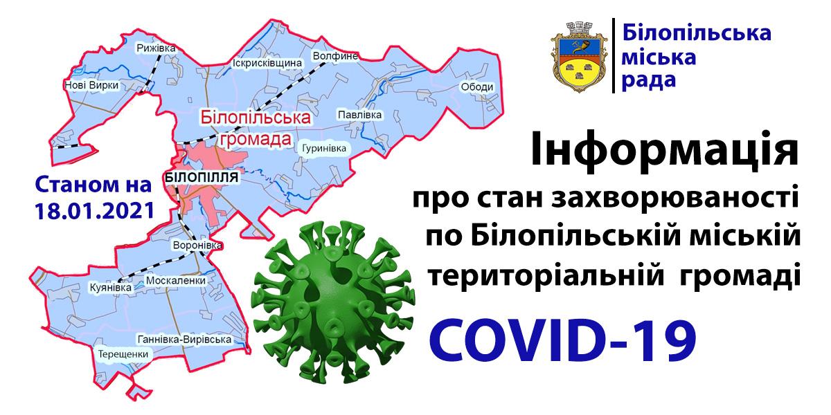 Коронавірус Білопілля