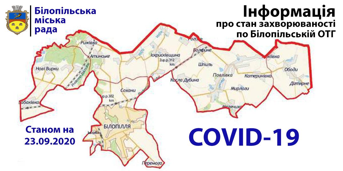Ситуація коронавірус Білопілля