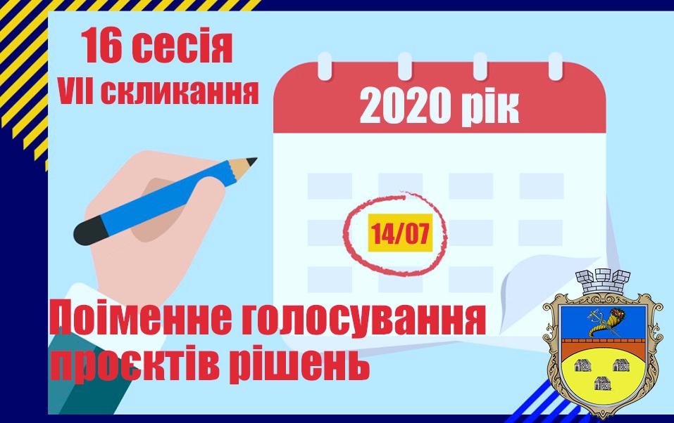 Поіменне голосування