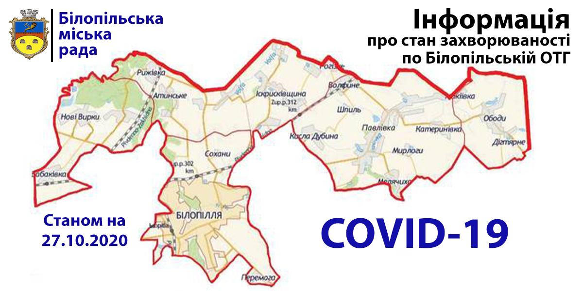 Білопілля коронавірус