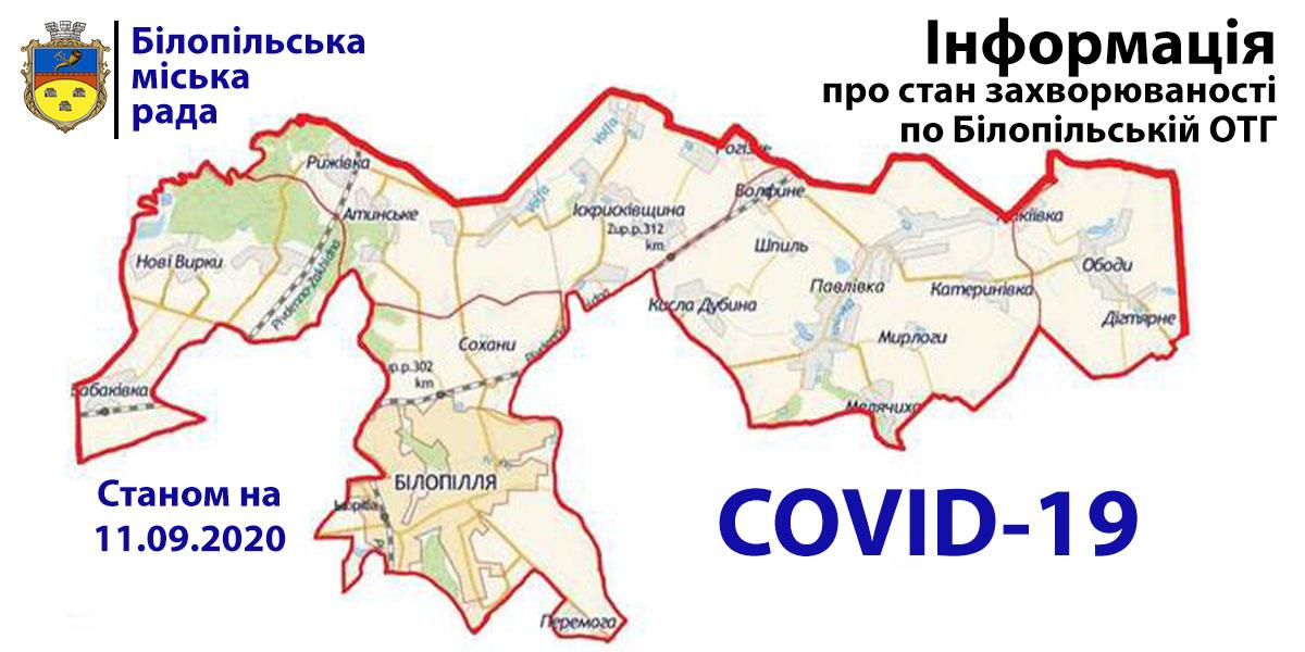 Білопільська міська рада COVID-19