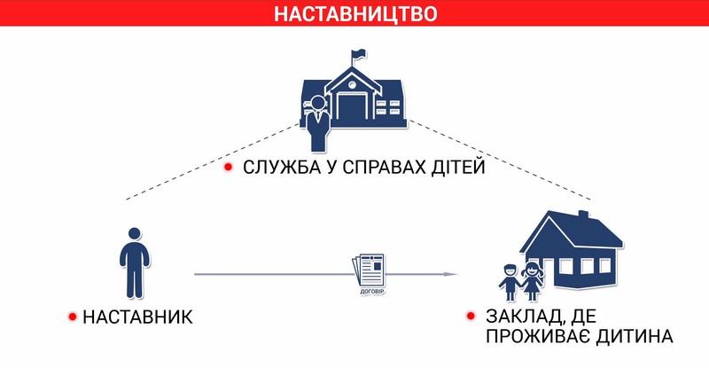 https://rada.info/upload/users_files/04326261/1d2848641d04a8b799c0595a8eb5767c.jpg