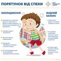 У МОЗ дали поради, як уберегтися від спеки