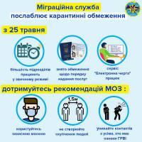 Державна міграційна служба України інформує про режим роботи в умовах послаблення карантинних обмежень