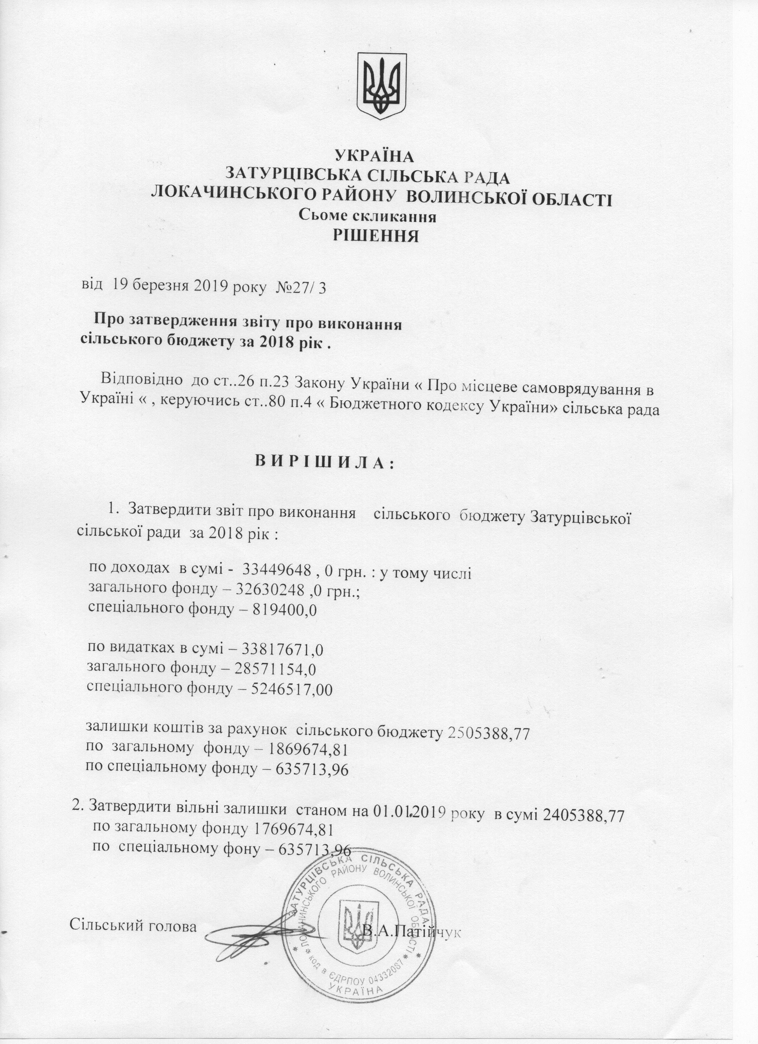 """№27/3 """"Про затвердження звіту про виконання сільського бюджету за 2018 рік"""""""
