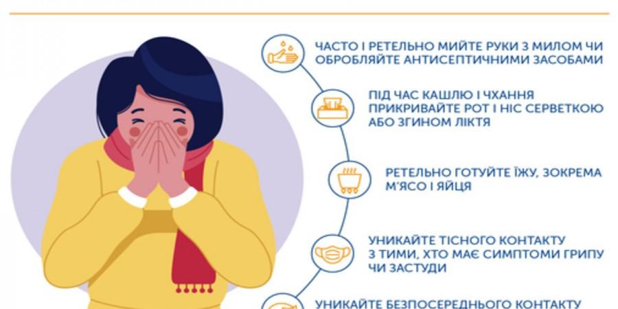 Рекомендації для громадян щодо коронавірусу 2019-nCoV