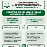 Домашнe_насил_ство_2
