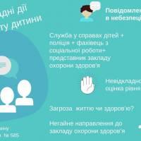 Коричневий Сучасна Спілка Презентація