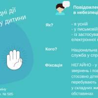 Коричневий Сучасна Спілка Презентація (1)