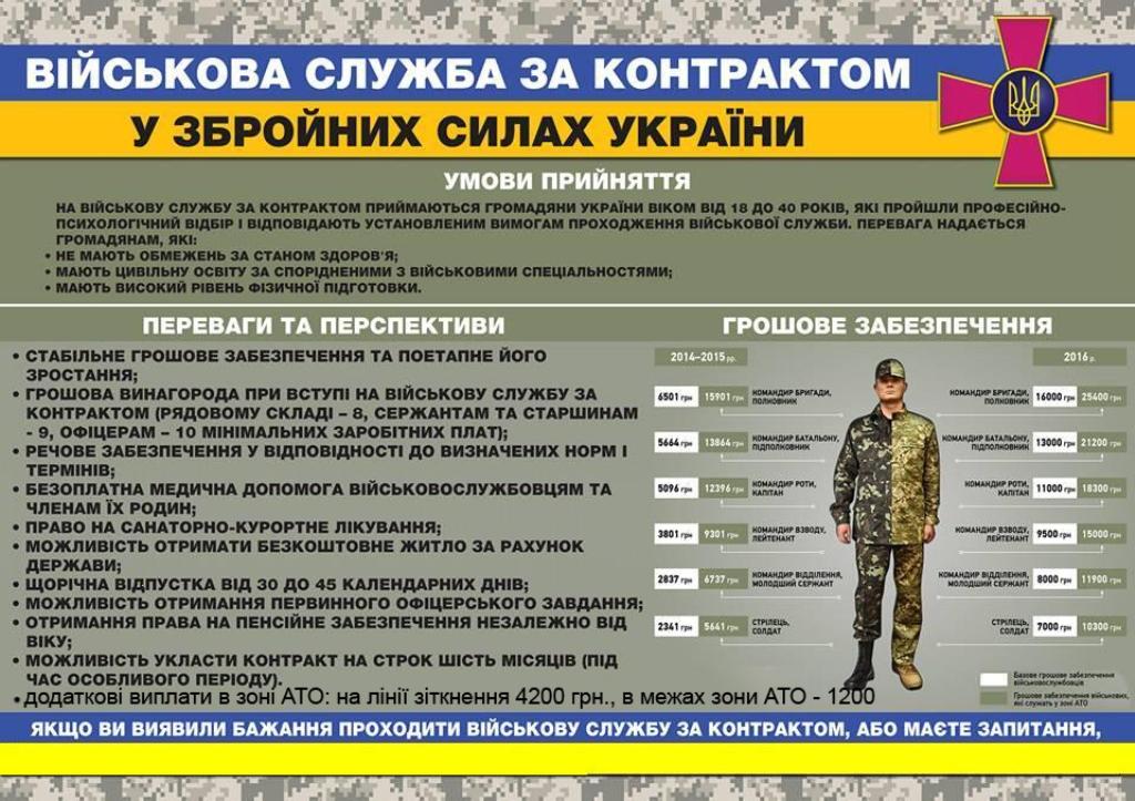 авторы подготовили психологічні проблеми особистості військовослужбовців збройних сил україни заключение удостоверяется