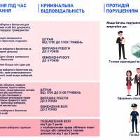 Інформація на допомогу виборцю