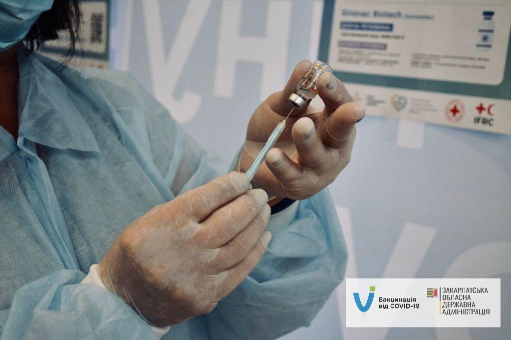 Як поводитися під час візиту до Центру/пункту вакцинації та що робити після щеплення?