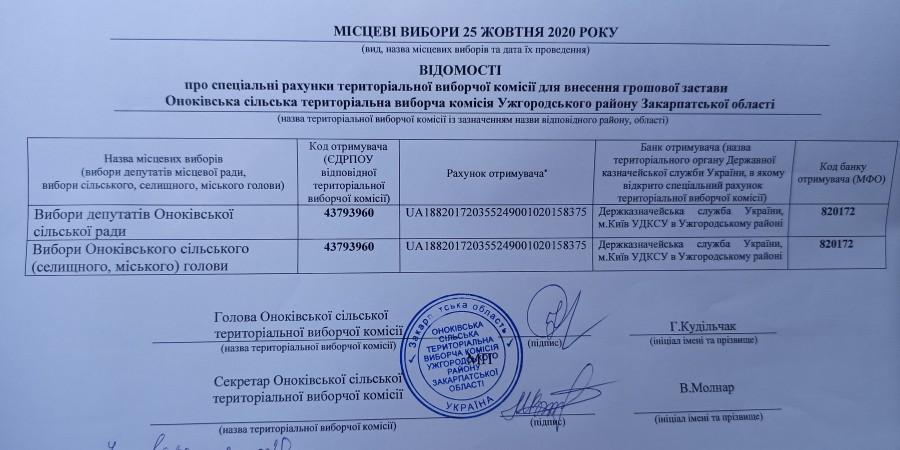 Відомості про спеціальні рахунки Оноківської сільської територіальної комісії для внесення грошової застави