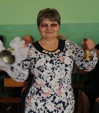 Лисенко Наталія Василівна
