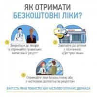 Як отримати безкоштовні ліки