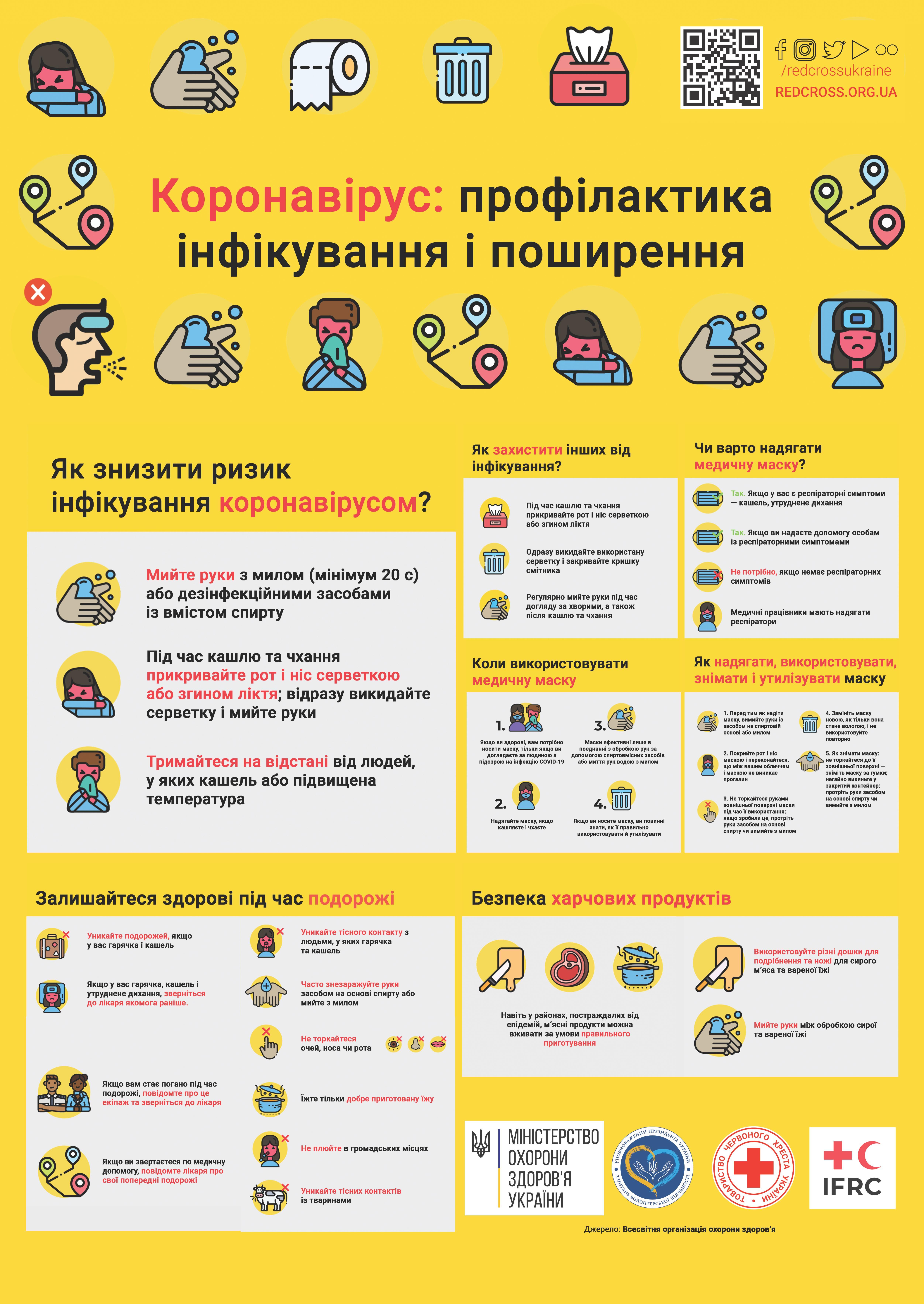 Пам'ятка щодо профілактики захворювань на вірусні захворювання (коронавірус)