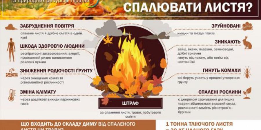 В Любашівській ОТГ створено мобільну групу, яка буде вживати адміністративні заходи до паліїв рослинних залишків та сміття.