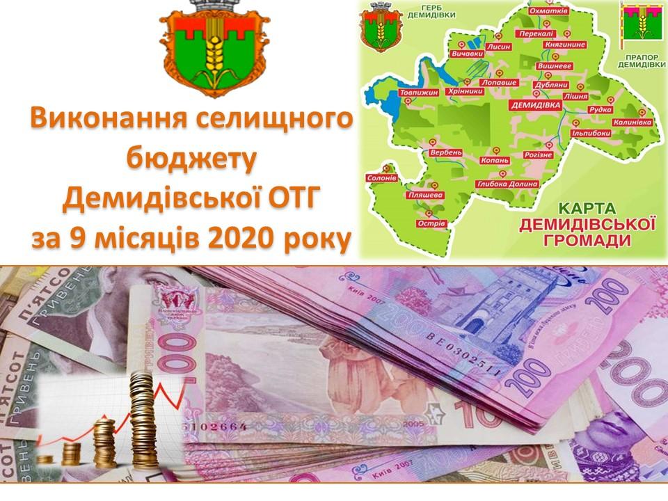 Бюджет за 9 місяців  2020 року