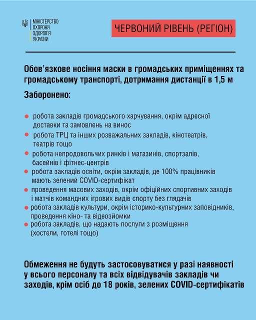 З 26 жовтня Демидівська громада перейде у «червону» карантинну зону