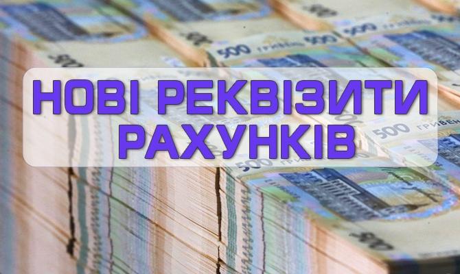 Перелік  бюджетних рахунків за надходженнями  до Демидівського селищного бюджету з 04.01.2021р.