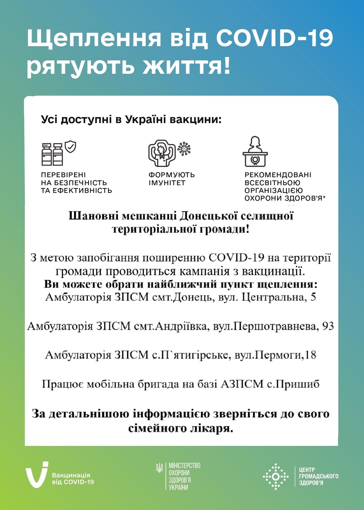 Щеплення від COVID-19 рятують життя!