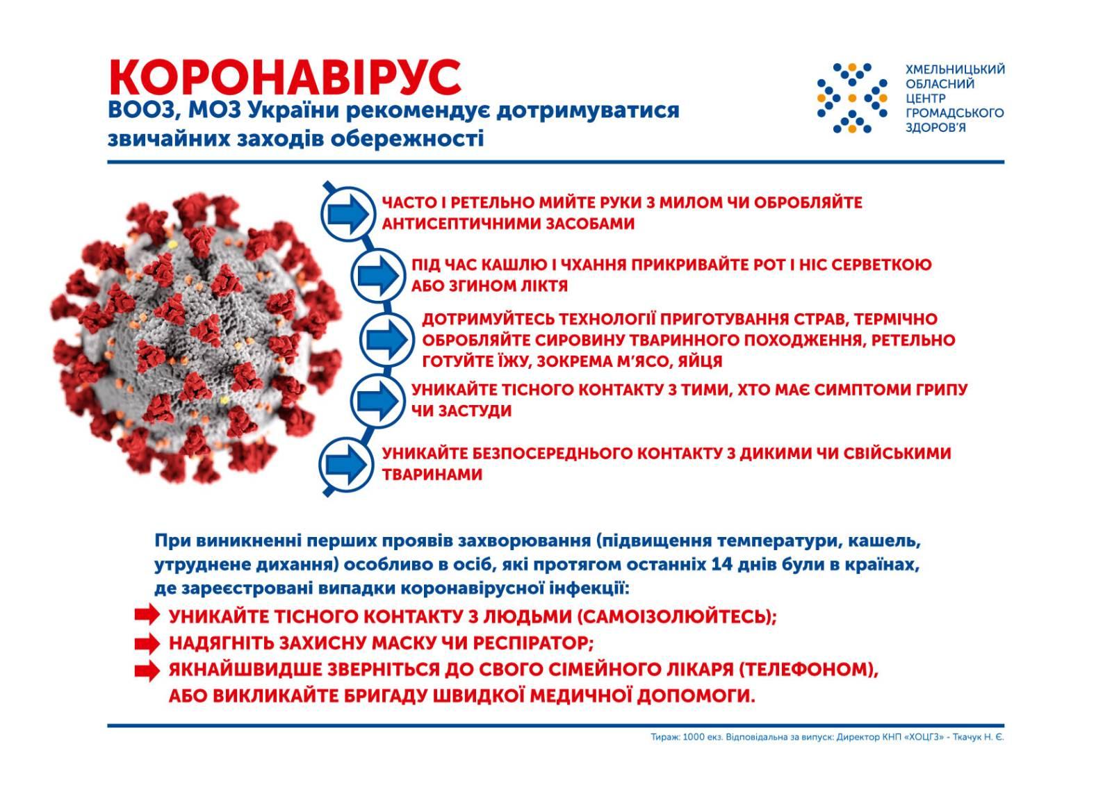 Як вберегти себе від коронавірусу!