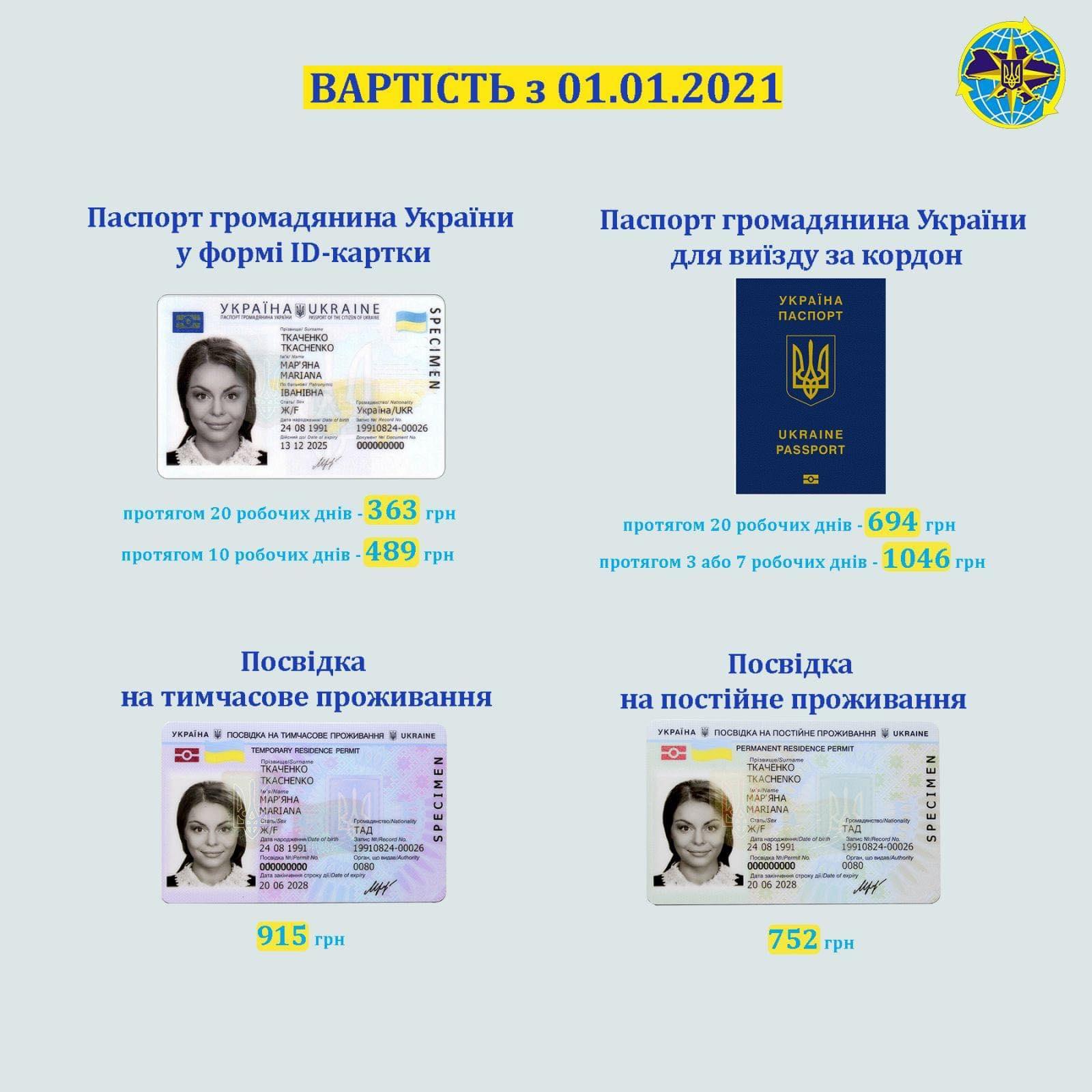Збільшення вартості паспортів з 01.01.2021року