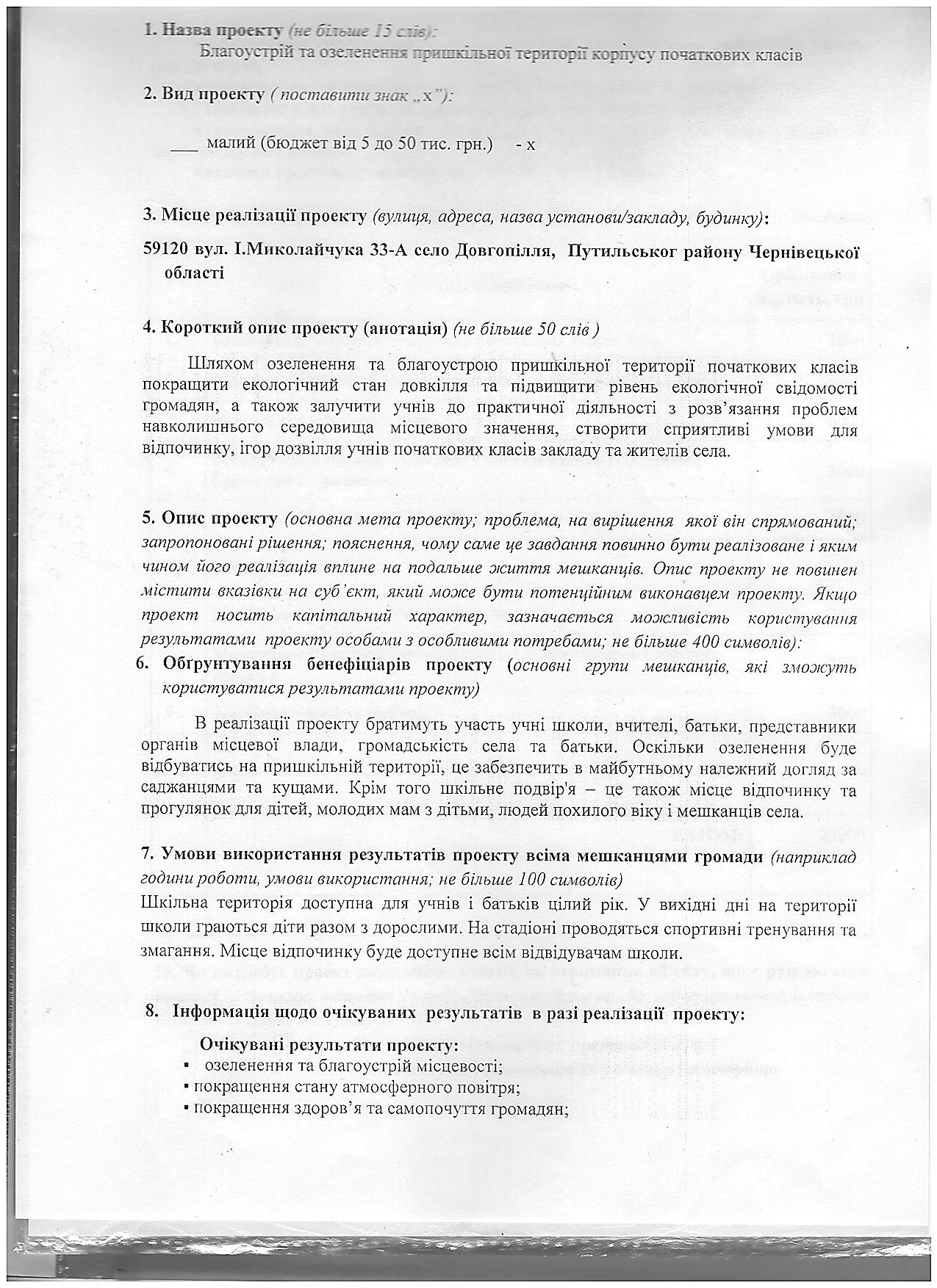 """Проект №3 """"Благоустрій та озеленення пришкільної території корпусу початкових класів"""""""
