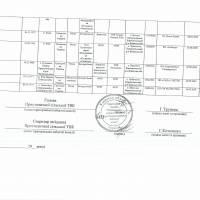 Відомості про кандидатів  на посаду Пристоличного сільського голови та кандидатів у депутати