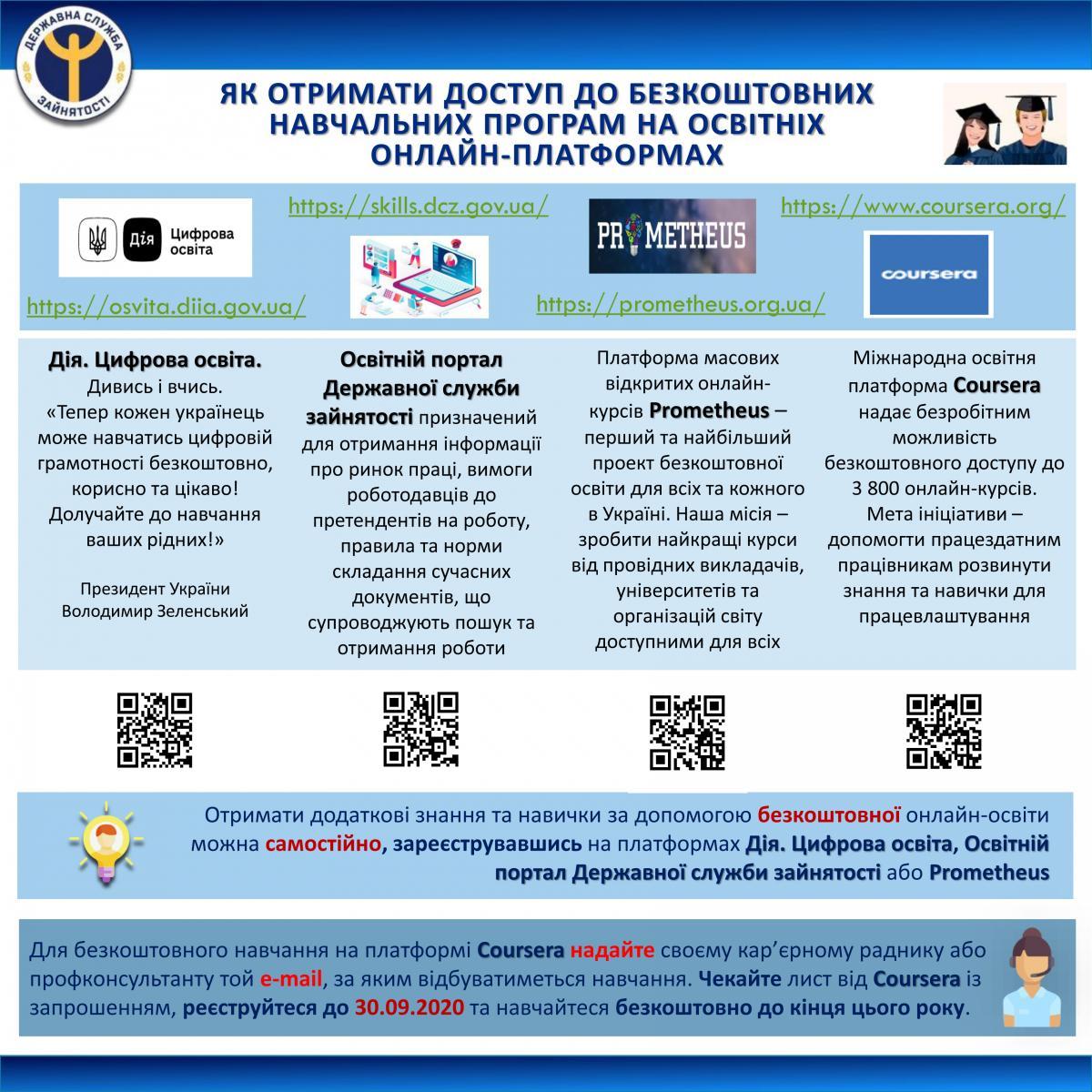 Дистанційно і безкоштовно: безробітні Кіровоградщини можуть розвивати власні навички за програмами кращих університетів та компаній світу