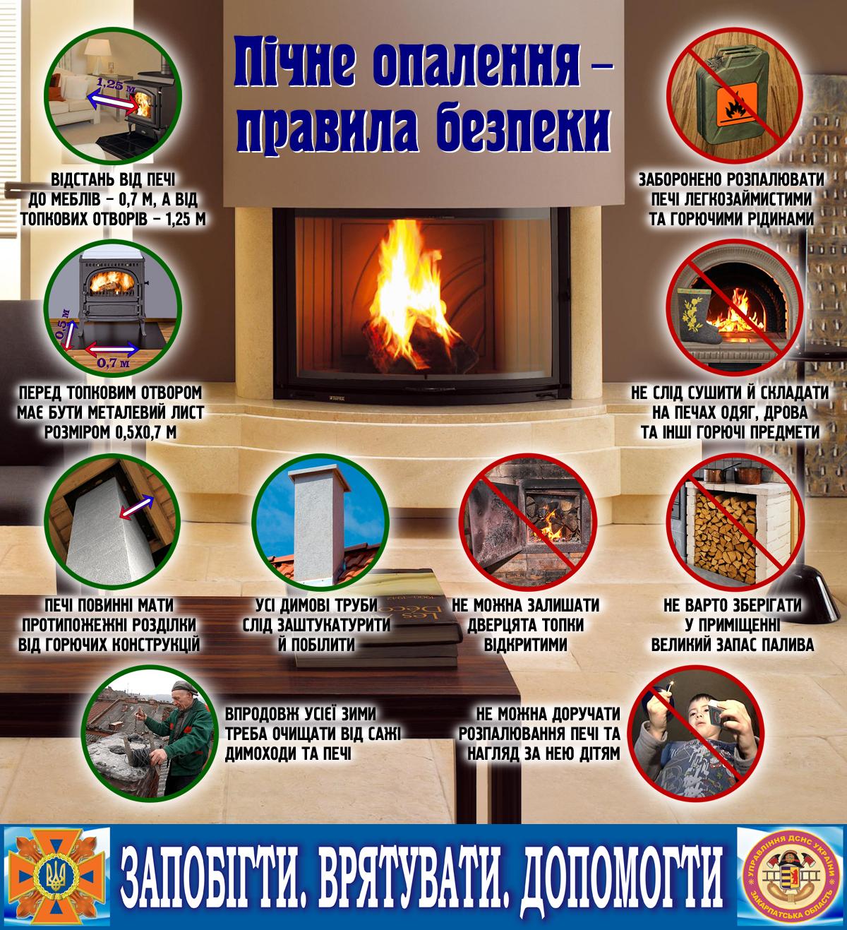 Пічне опалення — правила безпеки