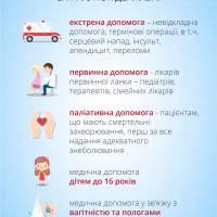 Медицина-3