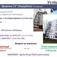 САВЧУК_Фінал2_Презентація_Голови на прес-конференцію_03 10 2019 (1)