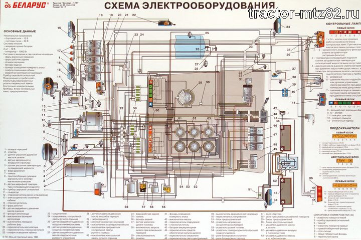 Схема електрообладнання трактора МТЗ-82