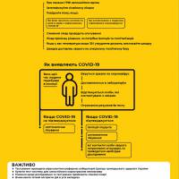 Коронавірус - зоходи обережності