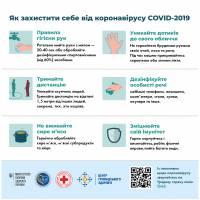 2 Як захистити себе від коронавірусу COVID-19 - web
