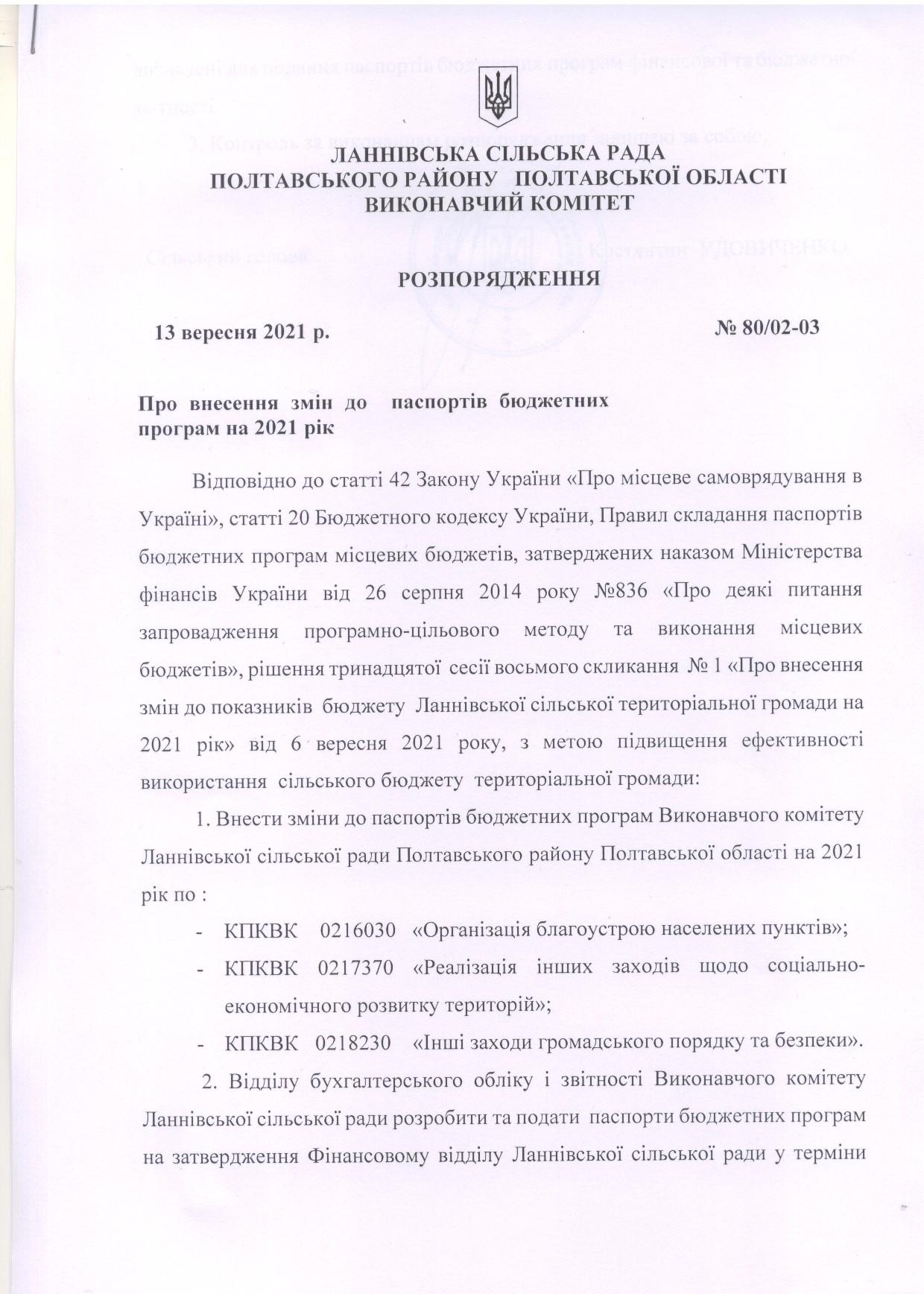 Про внесення змін до паспортів бюджетних програм на 2021 рік 13.09.2021