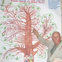 Родове дерево Олешків