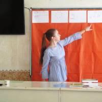 Презентацiя напрацювань