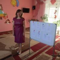 Панькiвська Н.А. майстер-клас