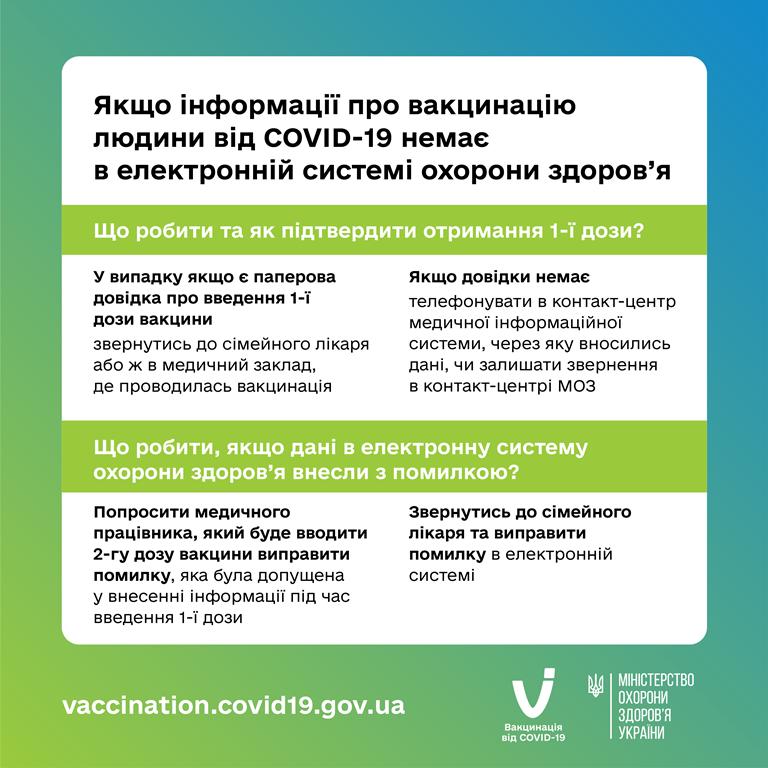 Що робити, якщо інформації про вакцинацію людини від COVID-19 немає в електронній системі охорони здоров'я?