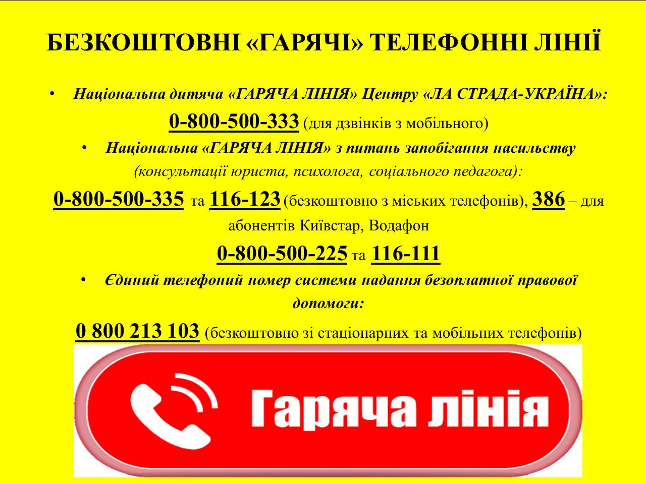 Безкоштовні гарячі телефонні лінії